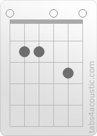 Guitar chords notes chart